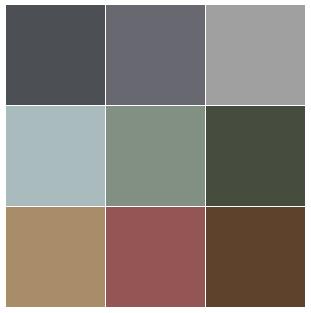 Woonstijlen interieur woonstijl robuust interveste for Interieur kleuren 2015